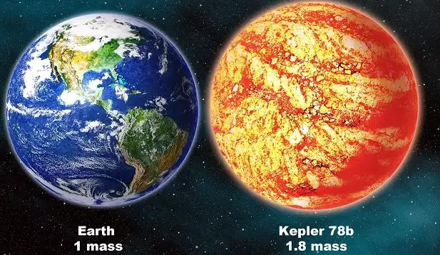 Χρηματοδότηση από το κοινό τηλεσκοπίου για να αναζητήσει μια «δίδυμη Γη»