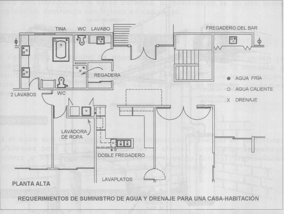 Baño De Tina Concepto:INTRODUCCION A LA CONSTRUCCION: Instalaciones Hidraulicas, Sanitarias