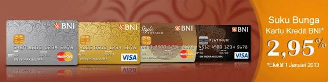 Harga/Tarif Bunga kartu kredit Bank tahun ini