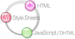 Apa itu HTML dan CSS