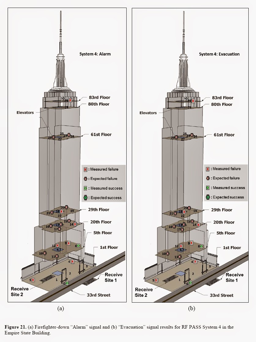 Empire State Building Floor Height