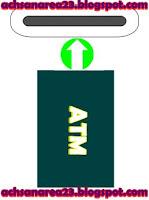 ATM Cara Menggunakan Kartu ATM