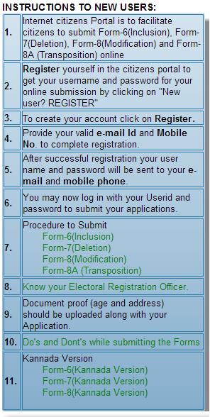 CEO Karnataka Form 6 Online Registration