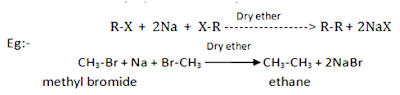 general methods for preparation of alkane By Wurtz Reaction