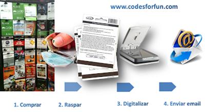 Proceso de envío de códigos PSN USA en www.codesforfun.com