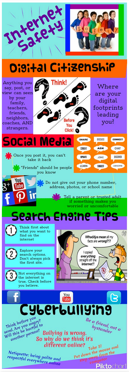 Classroom Posters And Resources For Teaching Students