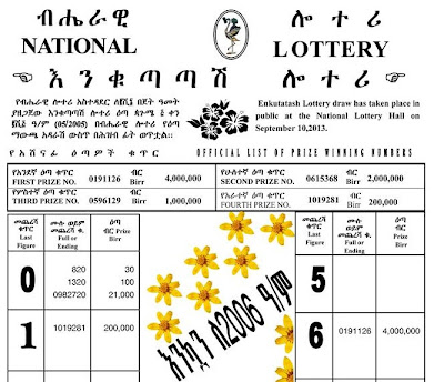 Ethiopia Lottery results