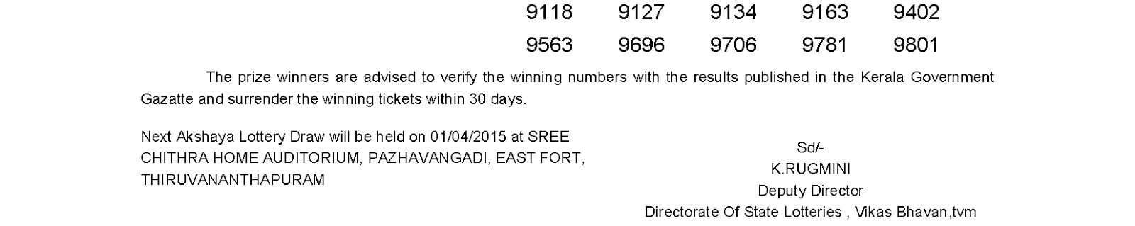 AKSHAYA Lottery AK 182 Result 25-3-2015