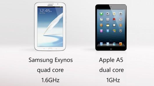 Samsung Galaxy Note 8 vs. Apple iPad Mini processor