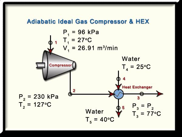 Energy Balance Thermodynamics Use an Energy Balance to