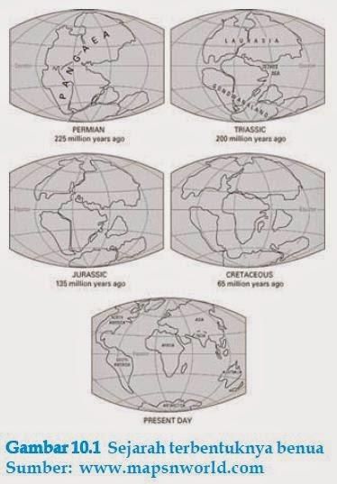 sejarah terbentuknya benua