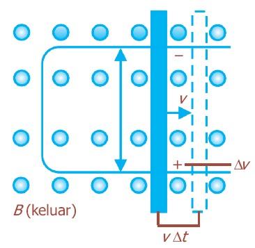 elektromagnetik revolusi ilmu gelombang elektromagnetik contoh contoh