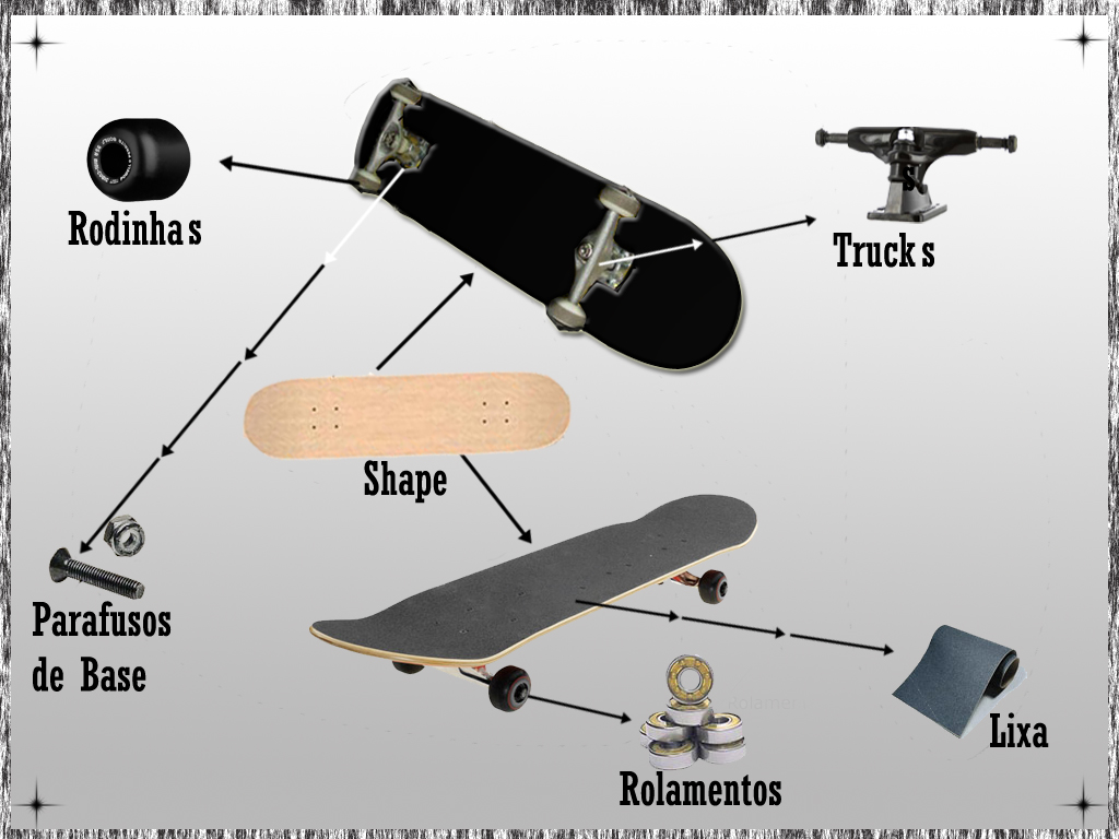Maracaju Skaters  Conhecendo seu skate 78e51361b2b
