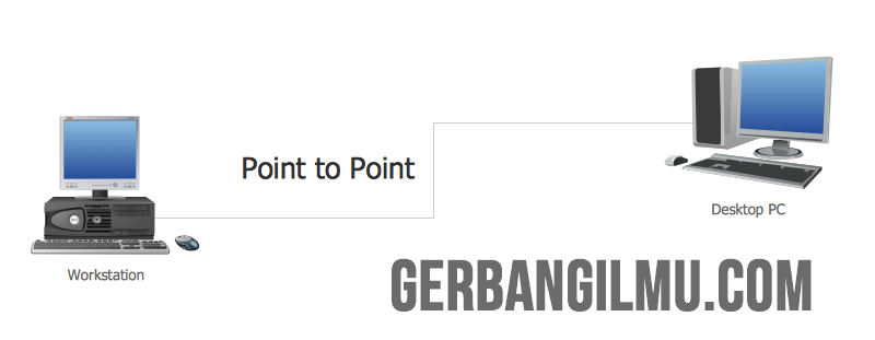 Gambar topologi Point to point