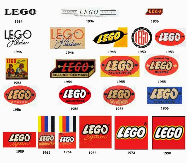 Recordando la publicidad: La evolución de logos de marcas de ...