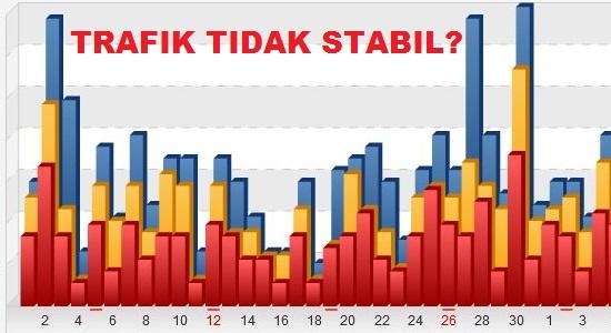 trafik pengunjung berkurang atau tidak stabil