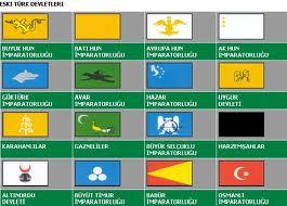 Turk devletleri bayraklari