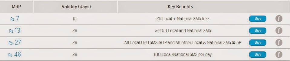 http://www.uninor.in/plans-offers/Pages/sms-packs.aspx