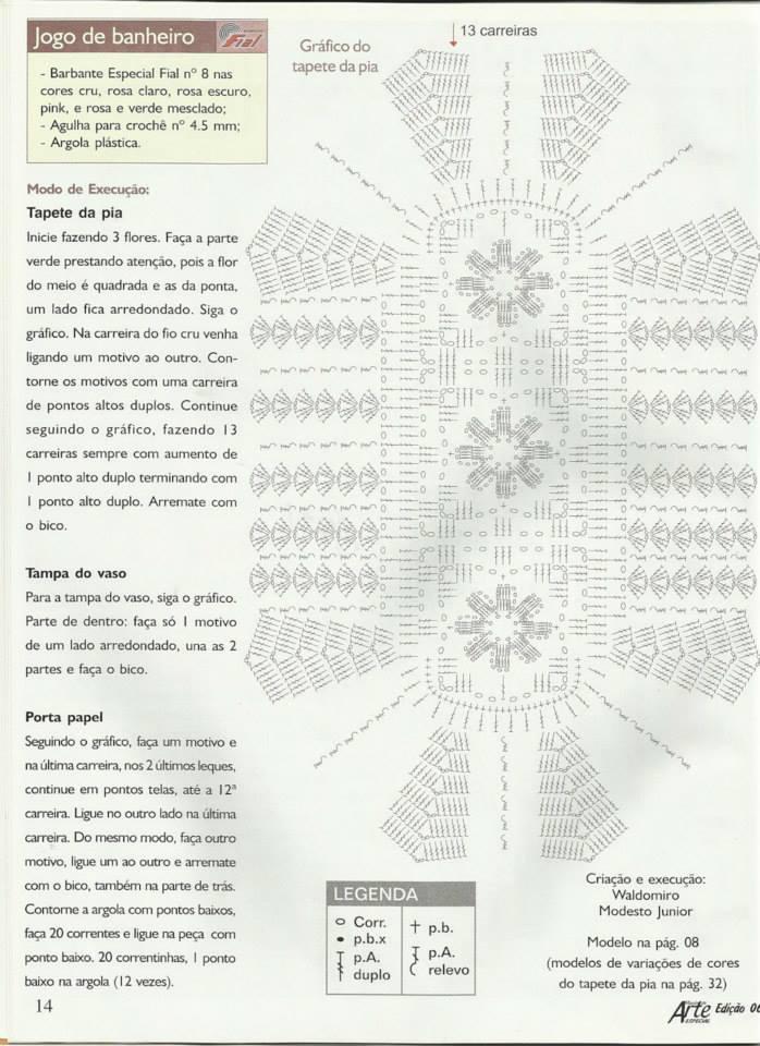 Juegos De Baño A Gancho:MODELOS DE JUEGOS DE BAÑOS HERMOSOS PARA TEJER A CROCHET