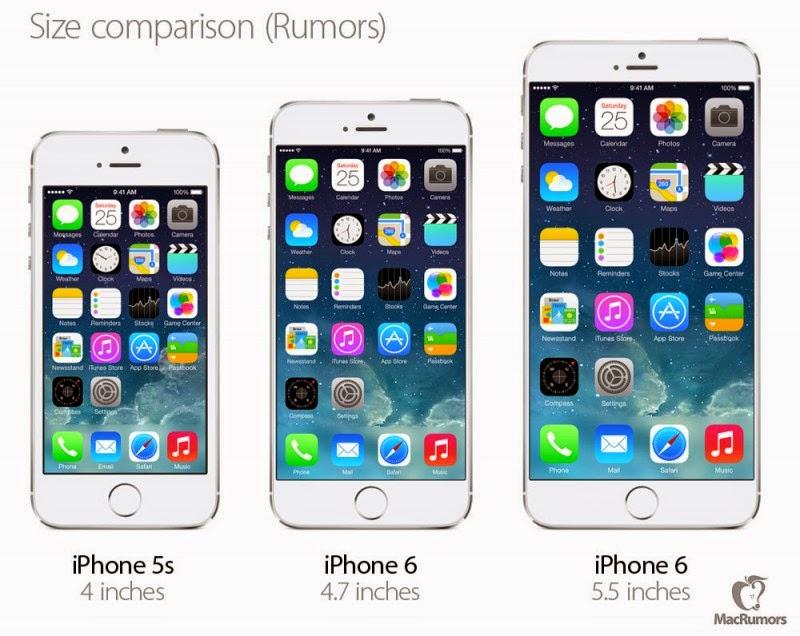 İphone 6-mı Yoksa İphone Air ?