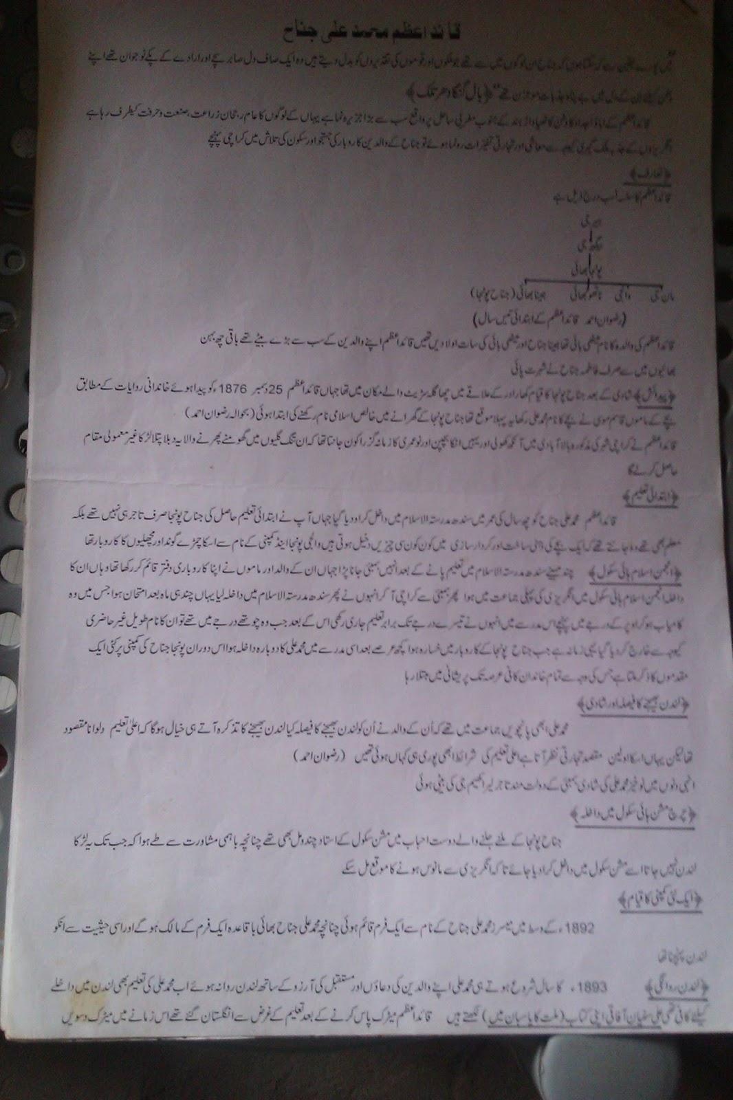 Quaid E Azam Essay In Urdu Written 25 December Quaid E Azam Day