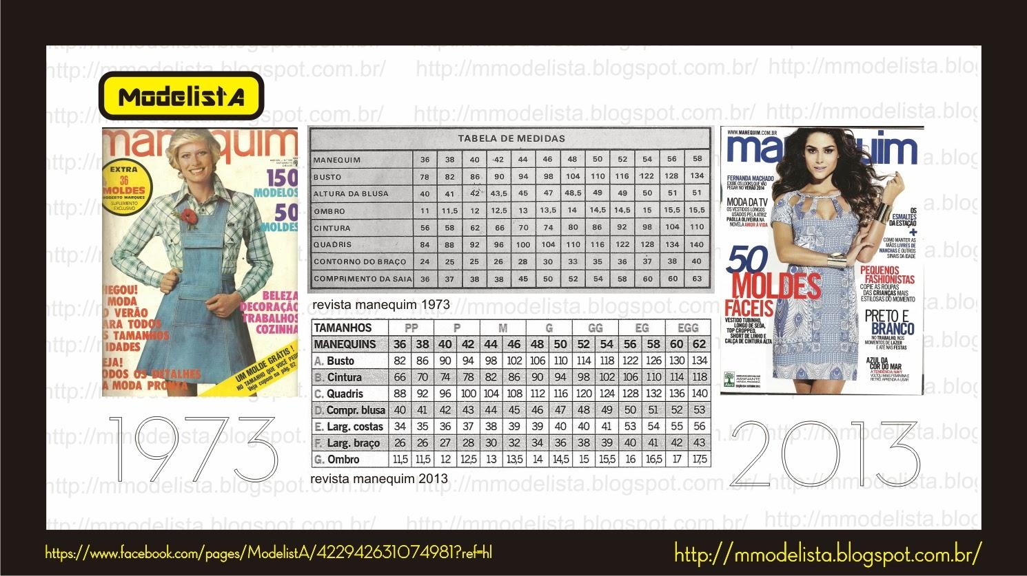 http://3.bp.blogspot.com/-rv2BSNt6MSE/UoJhVzFQ7FI/AAAAAAAAAsk/3-85a8TtEI4/s1600/tabela.jpg