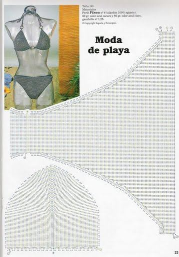 Crochet patterns to try free chart for crochet bikini swimsuit 2 i recommend cotton 3ply yarn for this purpose also make sure you measure the bikini to a real one you already own so you wont have to make my mistake and ccuart Image collections