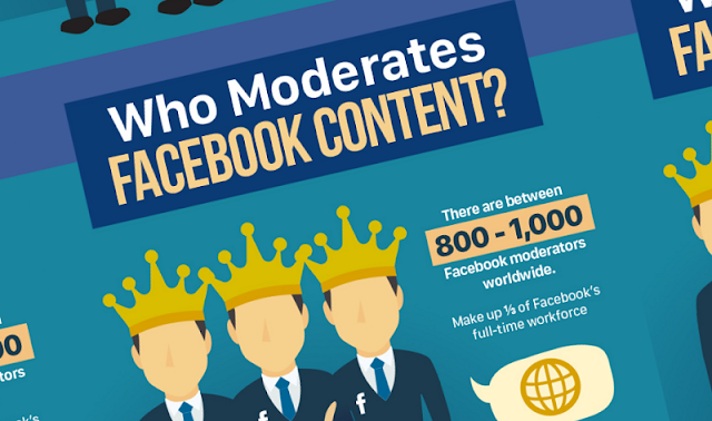 How Facebook Moderates Content - #infographic