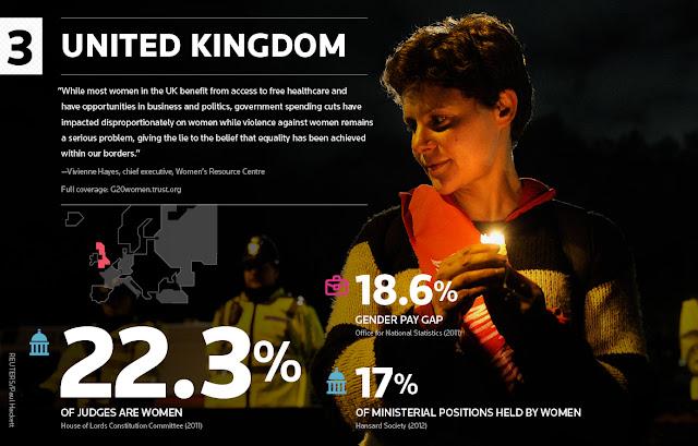 Mejores y peores países para ser mujer