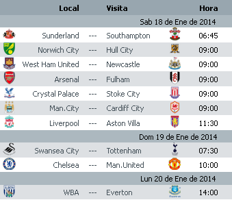 http://www.futeuropeo.com/calendario.php?te=72&jo=22 - Calendario Premier League Jornada 22 2013-2014