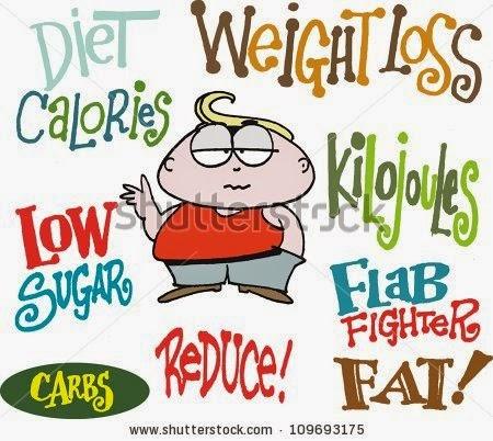 masalah gemuk