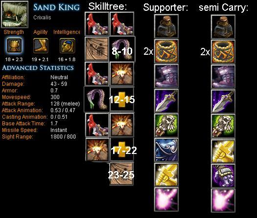 Sand king crixalis item build skill build tips dota bite