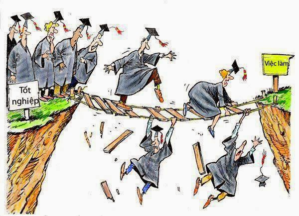 Thơ chế Sinh viên ra trường