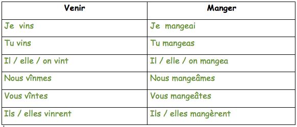 Cahiers De Vacances Koala Francais Cm1 Conjugaison Le Passe Simple
