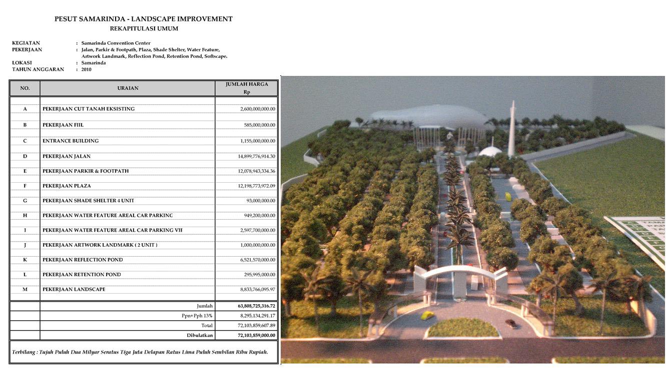 My Future April 2011 Toto Lavatory Lw642cj Set Wastafel Tanam Menerima Pembuatan Perhitungan Rencana Anggaran Biaya Rab Menggunakan Analisa Sni Harga Material Update Building Dan Landscape