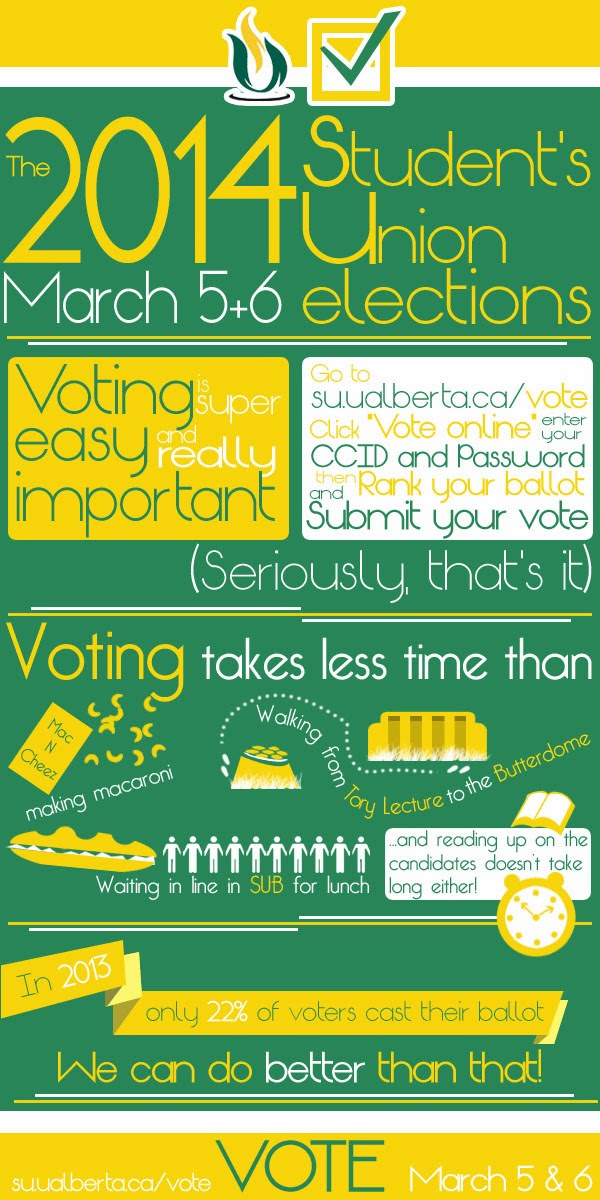 How to Vote in a Student Election
