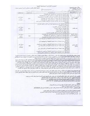 ملف مسابقة توظيف مقتصد نائب مقتصد مشرف التربية و ملحق رئيسي بالمخبر أكتوبر 2015 12185002_95127331493