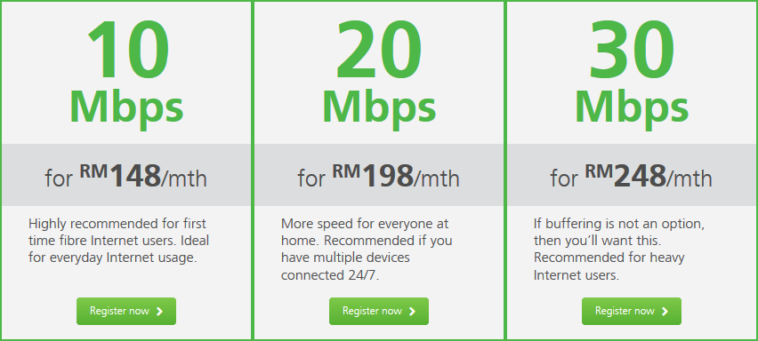 Wts Maxis Home Fibre Internet Voice