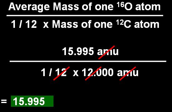 Chemistry Sk016 C1 12 Relative Atomic Mass Ram