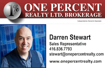 Buying or Selling in Hamilton or surrounding areas? Give me a call! cell: 416-836-7793