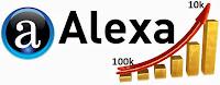Cara Meningkatkan Ranking Alexa 2014