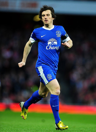 Leighton Baines Full-Back Everton 2013