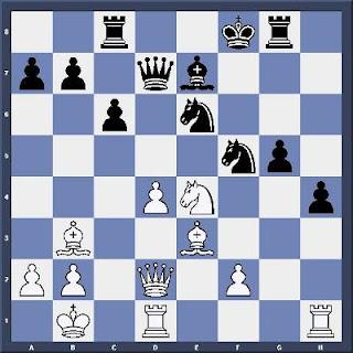 Echecs & Tactique : les Blancs gagnent en 5 coups - Niveau Fort