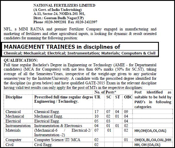 NFL 89 Management Trainee-MT through GATE-2015
