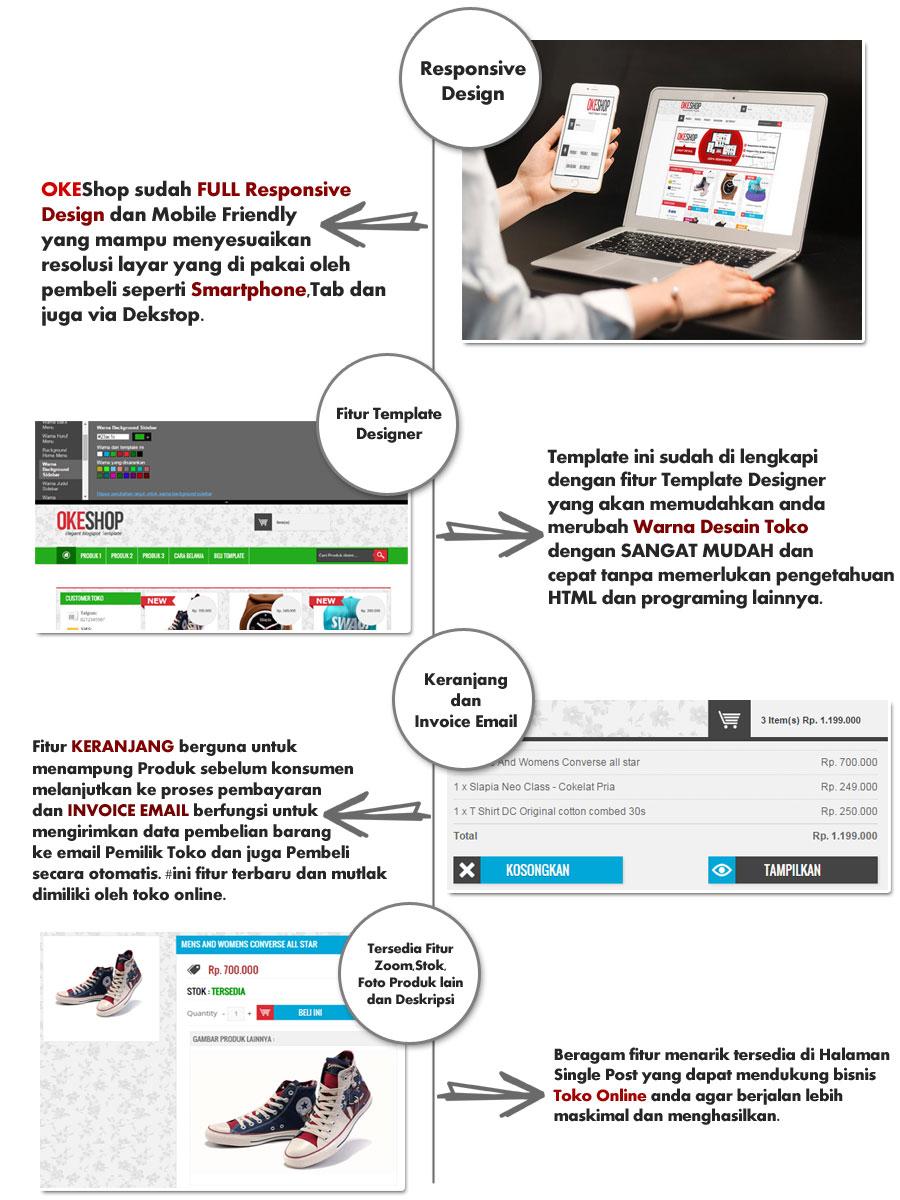 template toko online blogspot responsive okeshop, Invoice examples