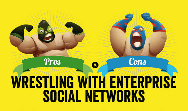 Wrestling With the Pros and Cons of Enterprise Social Networks