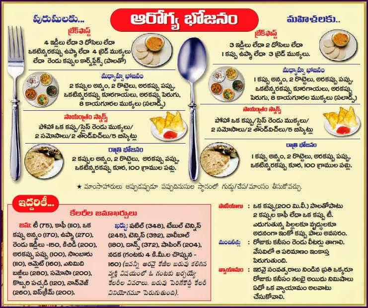 health tips in urdu for man pdf