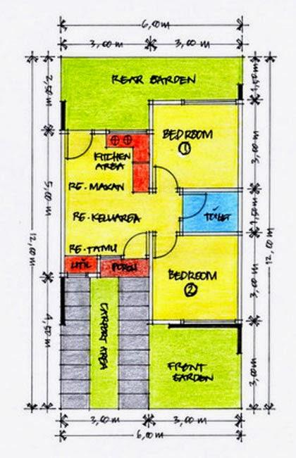 rumah type 36 yang biasa kita temui di perumahan baru tahun 2013 -2014 ...