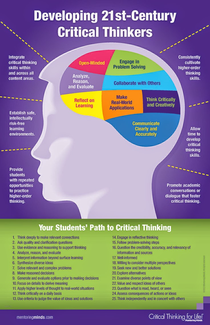 Help students develop critical thinking skills by using analogy