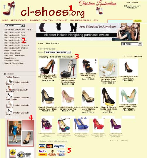blue christian louboutin sneakers - Louboutin Resource